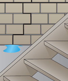 Signs of Foundation Failure - Basement